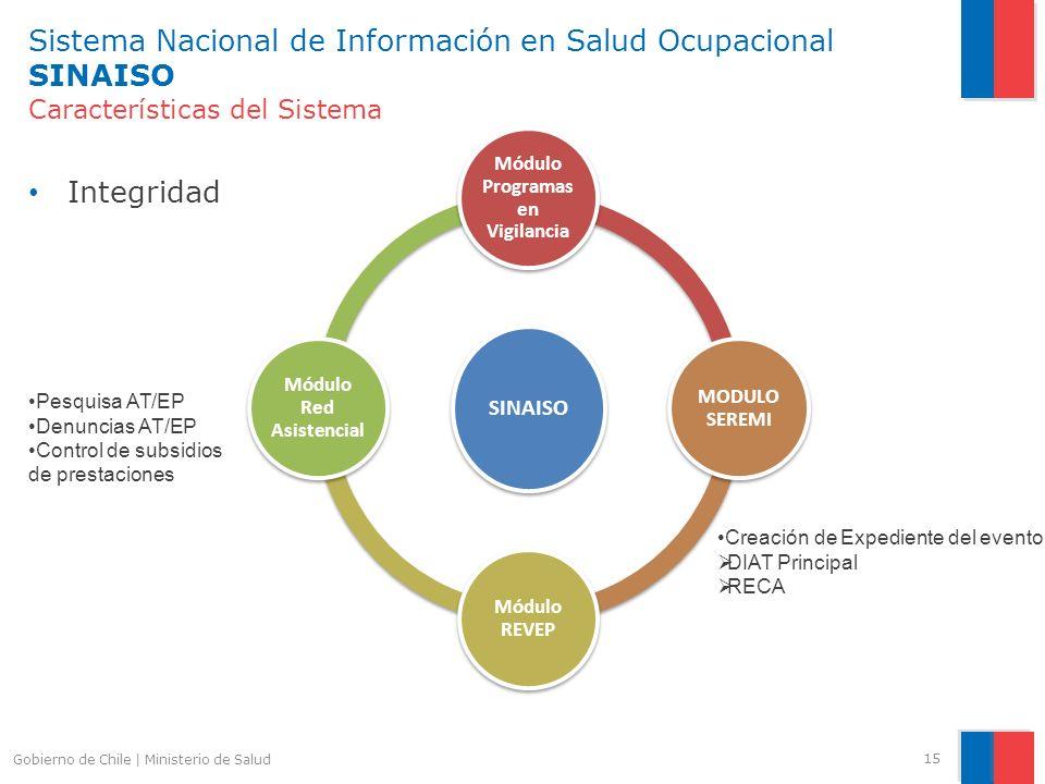 Sistema Nacional de Información en Salud Ocupacional SINAISO Características del Sistema Integridad 15 Gobierno de Chile | Ministerio de Salud SINAISO