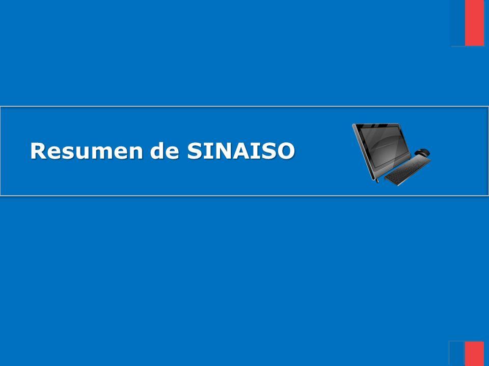 Resumen de SINAISO