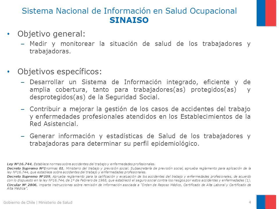 Sistema Nacional de Información en Salud Ocupacional SINAISO Objetivo general: – Medir y monitorear la situación de salud de los trabajadores y trabaj