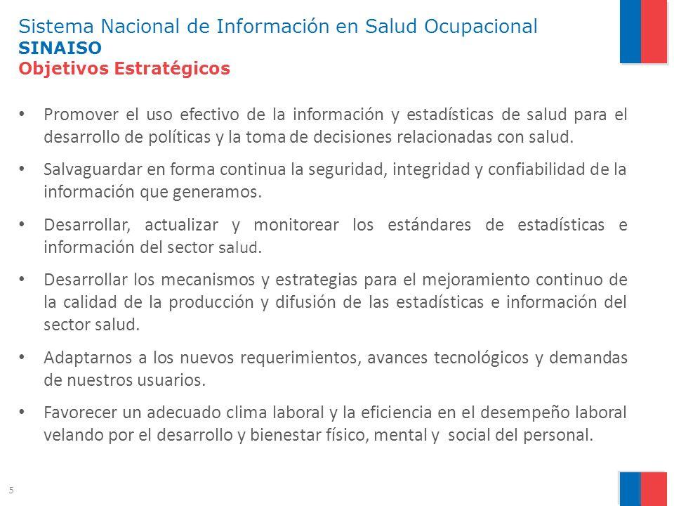 Sistema Nacional de Información en Salud Ocupacional SINAISO Objetivos Estratégicos Promover el uso efectivo de la información y estadísticas de salud