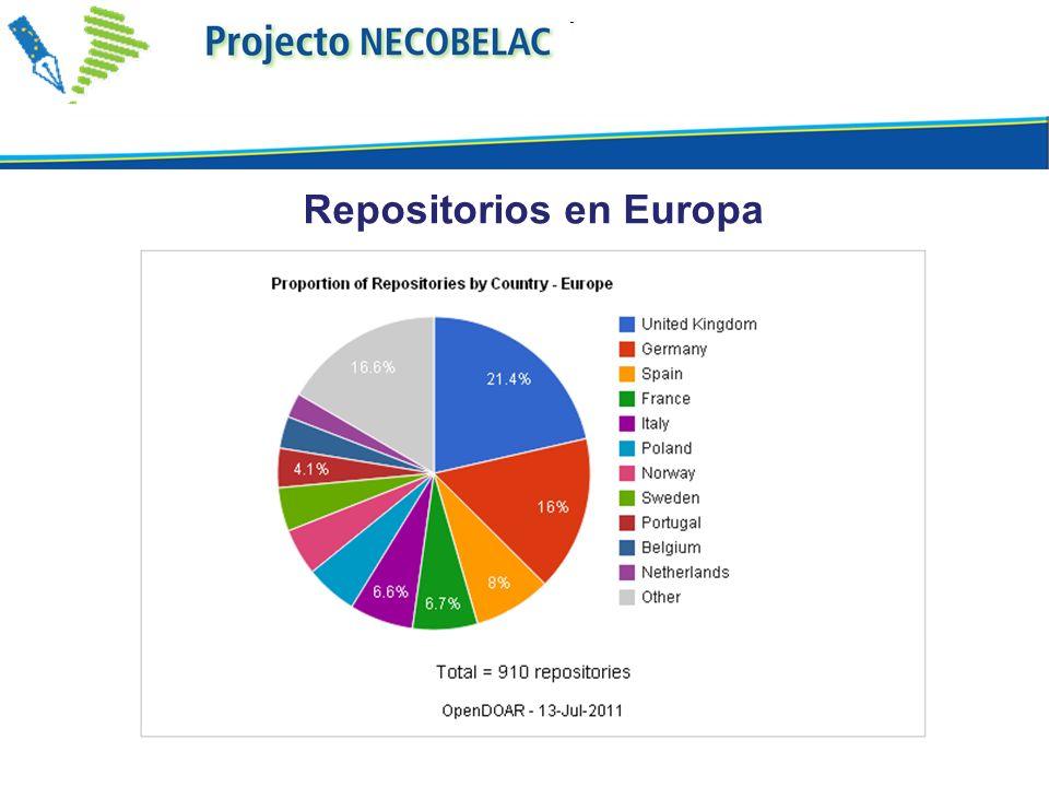 Repositorios en Europa
