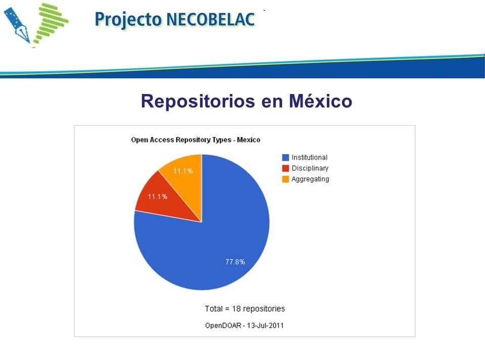 Repositorios en México