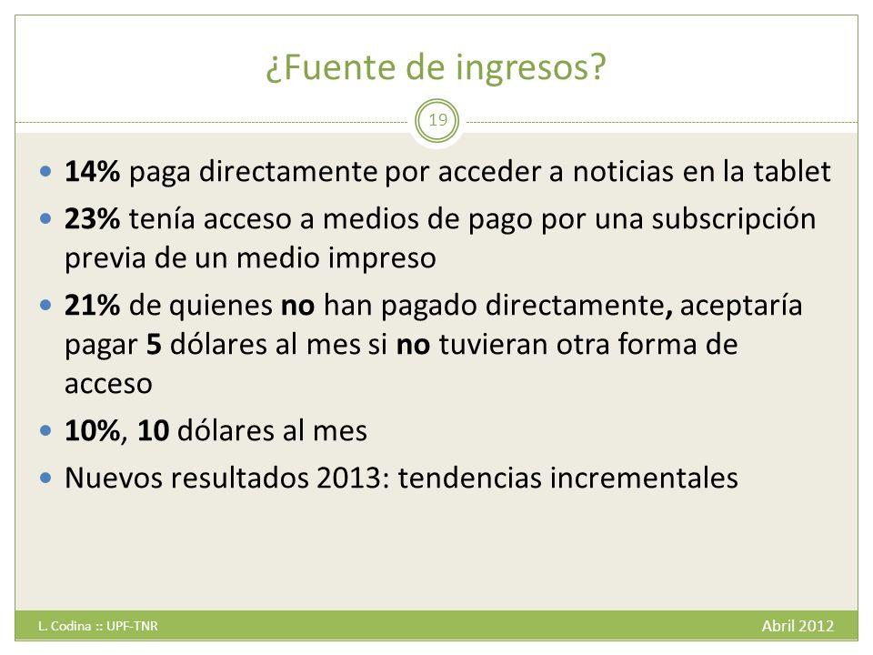 ¿Fuente de ingresos. Abril 2012 L.