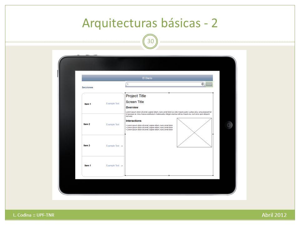 Arquitecturas básicas - 2 Abril 2012 L. Codina :: UPF-TNR 30