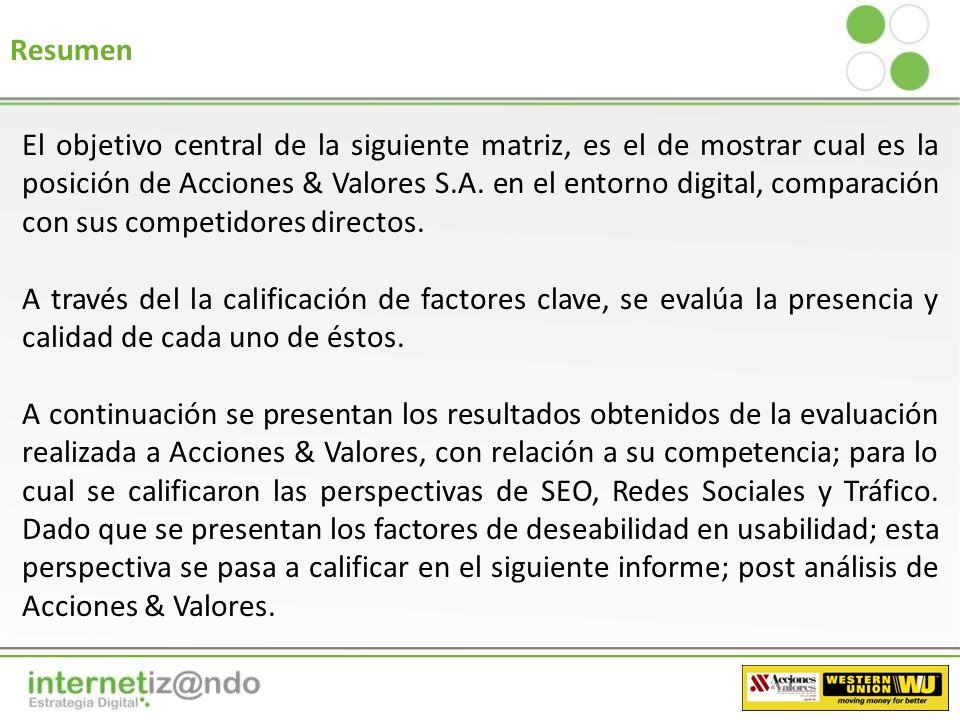 Contenido Posición Digital Acciones & Valores S.A.