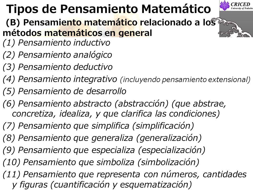 Tipos de Pensamiento Matemático (B) Pensamiento matemático relacionado a los métodos matemáticos en general (1) Pensamiento inductivo (2) Pensamiento