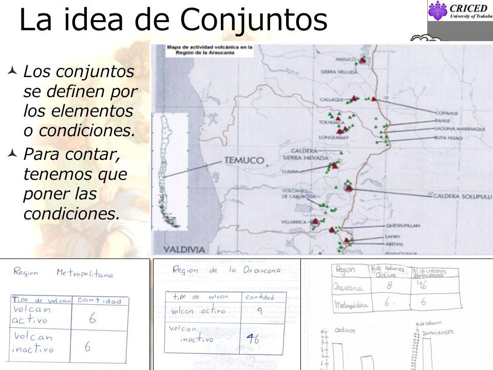 La idea de Conjuntos Los conjuntos se definen por los elementos o condiciones. Para contar, tenemos que poner las condiciones.