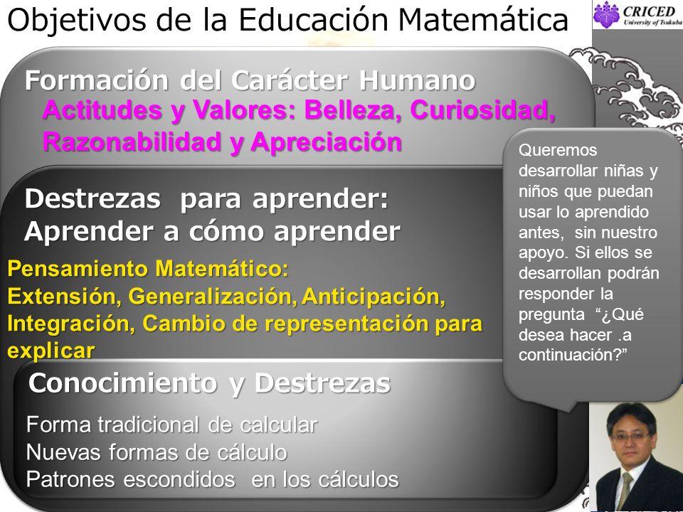 Objetivos de la Educación Matemática 8 Formación del Carácter Humano Destrezas para aprender: Aprender a cómo aprender Destrezas para aprender: Aprend