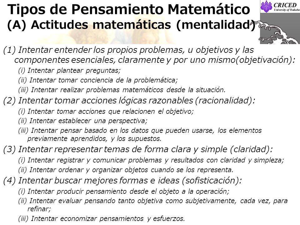 Tipos de Pensamiento Matemático (B) Pensamiento matemático relacionado a los métodos matemáticos en general (1) Pensamiento inductivo (2) Pensamiento analógico (3) Pensamiento deductivo (4) Pensamiento integrativo (incluyendo pensamiento extensional) (5) Pensamiento de desarrollo (6) Pensamiento abstracto (abstracción) (que abstrae, concretiza, idealiza, y que clarifica las condiciones) (7) Pensamiento que simplifica (simplificación) (8) Pensamiento que generaliza (generalización) (9) Pensamiento que especializa (especialización) (10) Pensamiento que simboliza (simbolización) (11) Pensamiento que representa con números, cantidades y figuras (cuantificación y esquematización)