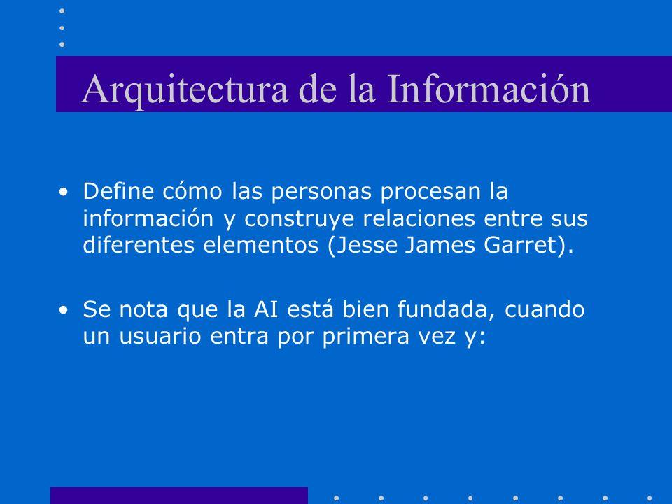 Arquitectura de la Información Define cómo las personas procesan la información y construye relaciones entre sus diferentes elementos (Jesse James Garret).
