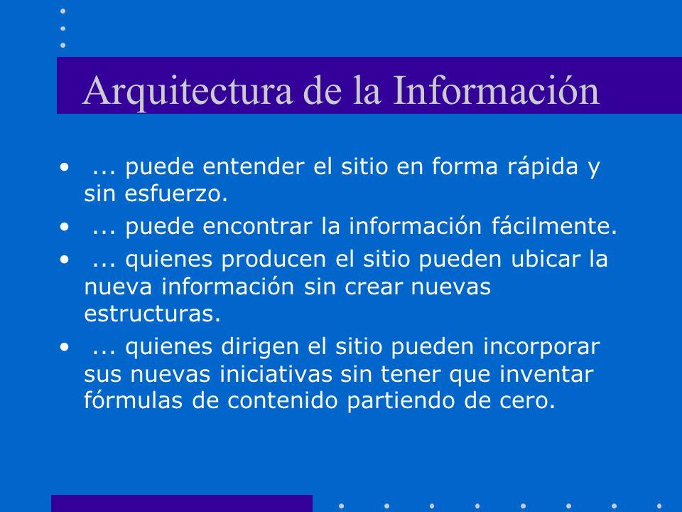 Arquitectura de la Información... puede entender el sitio en forma rápida y sin esfuerzo....