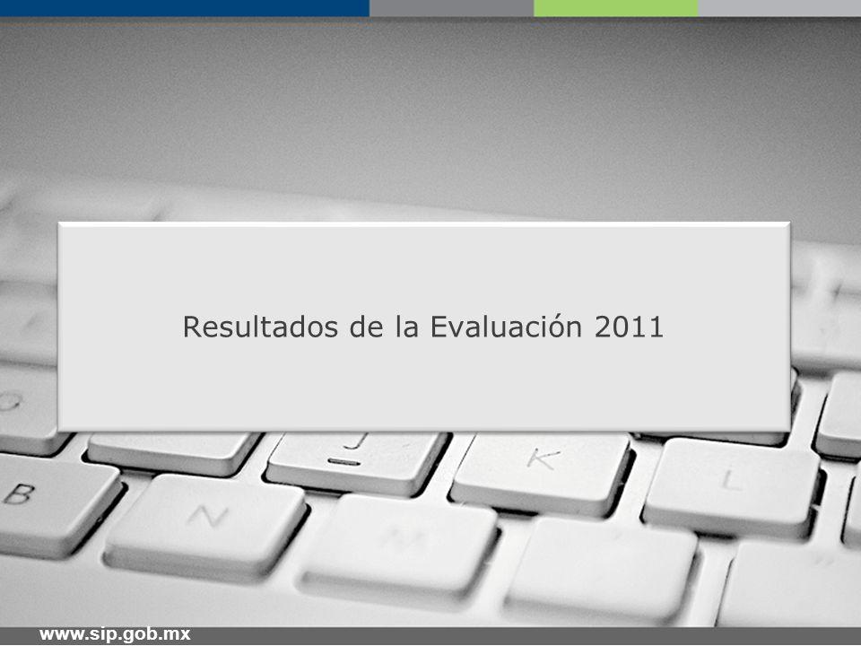 www.sip.gob.mx Resultados de la Evaluación 2011 El resultado global de las instituciones fue: 9.5 (de 10).