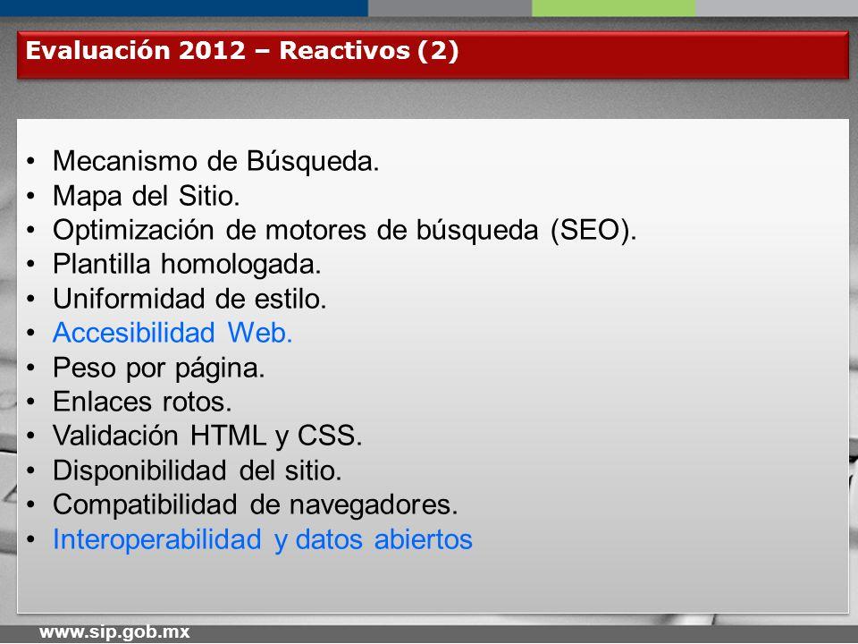 www.sip.gob.mx Evaluación 2012 – Reactivos (3) Mecanismo de contacto.