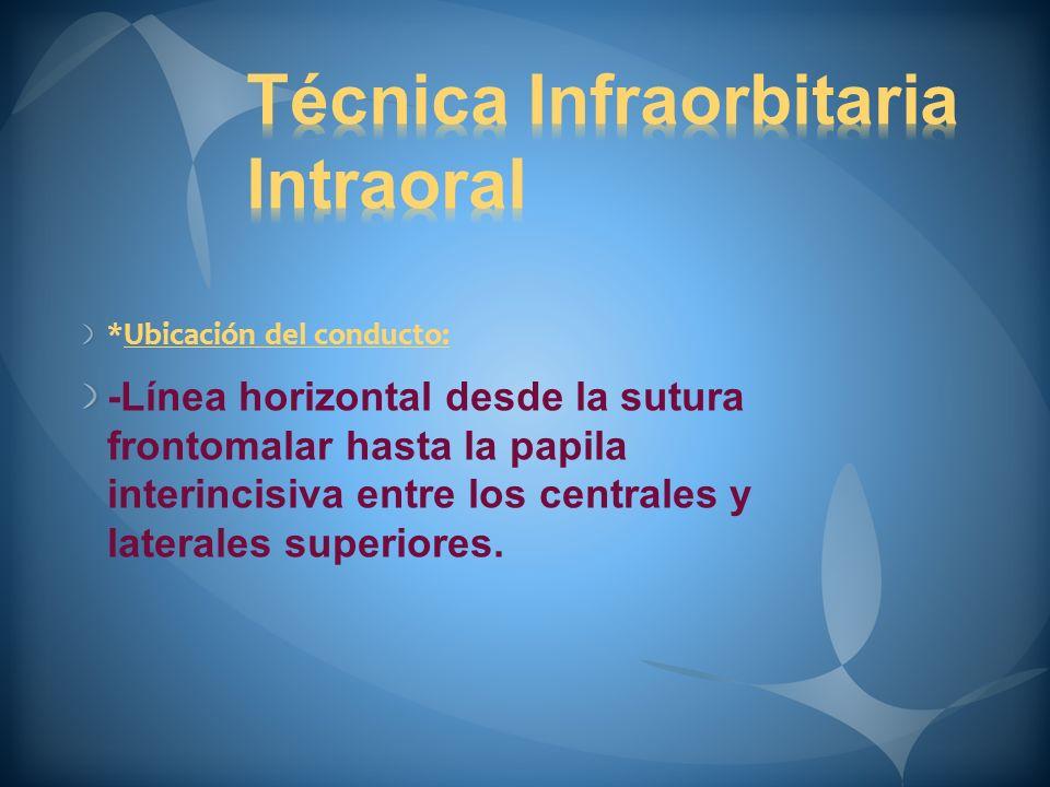 *Ubicación del conducto: -Línea horizontal desde la sutura frontomalar hasta la papila interincisiva entre los centrales y laterales superiores.