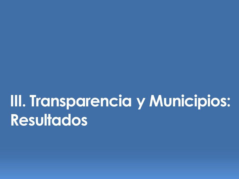 III. Transparencia y Municipios: Resultados