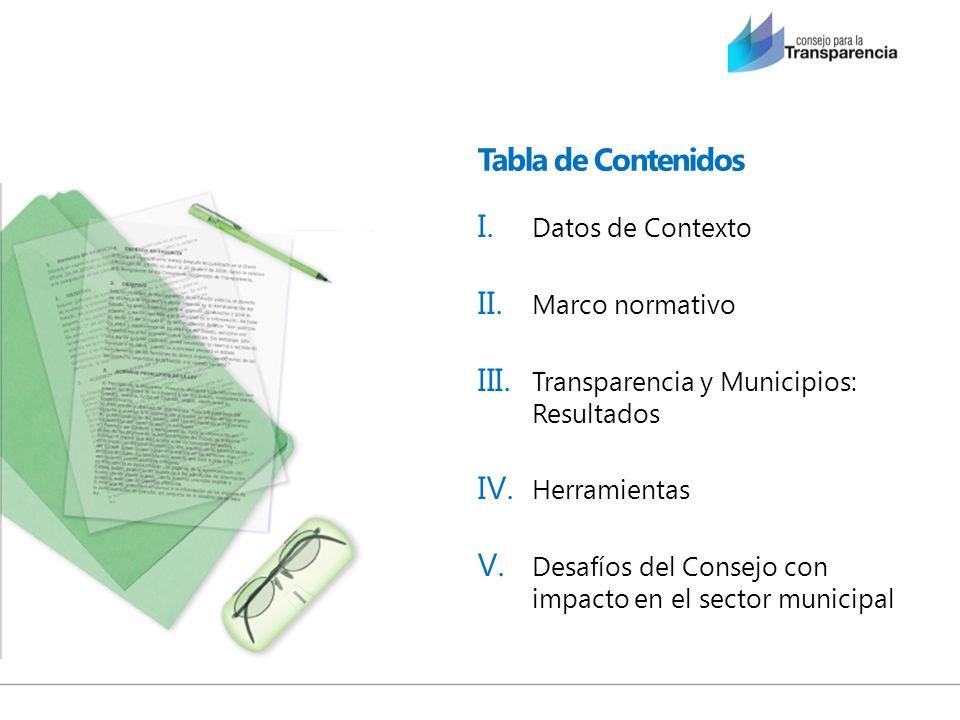 Tabla de Contenidos I. Datos de Contexto II. Marco normativo III. Transparencia y Municipios: Resultados IV. Herramientas V. Desafíos del Consejo con