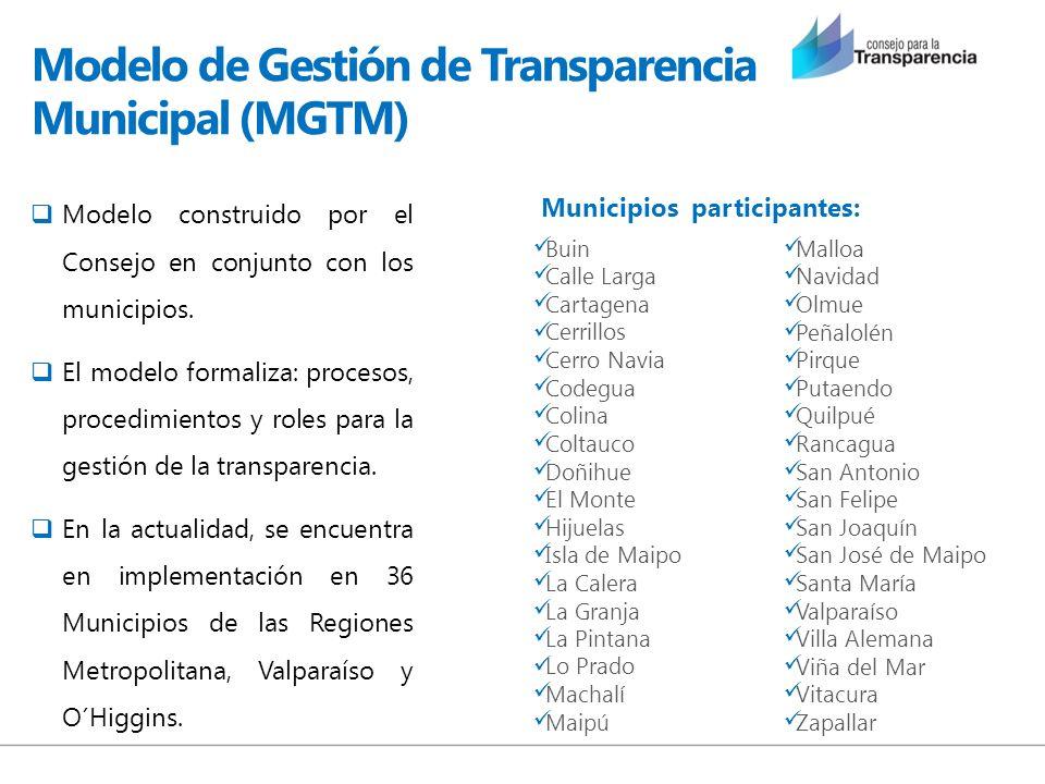 Modelo de Gestión de Transparencia Municipal (MGTM) Modelo construido por el Consejo en conjunto con los municipios. El modelo formaliza: procesos, pr