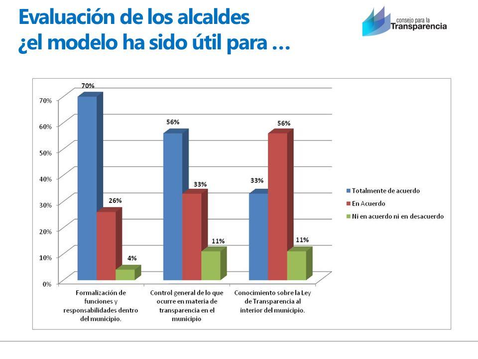 Evaluación de los alcaldes ¿el modelo ha sido útil para …