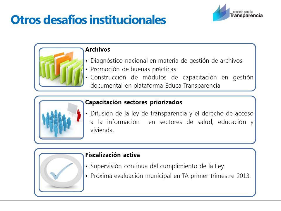 Otros desafíos institucionales Archivos Diagnóstico nacional en materia de gestión de archivos Promoción de buenas prácticas Construcción de módulos d