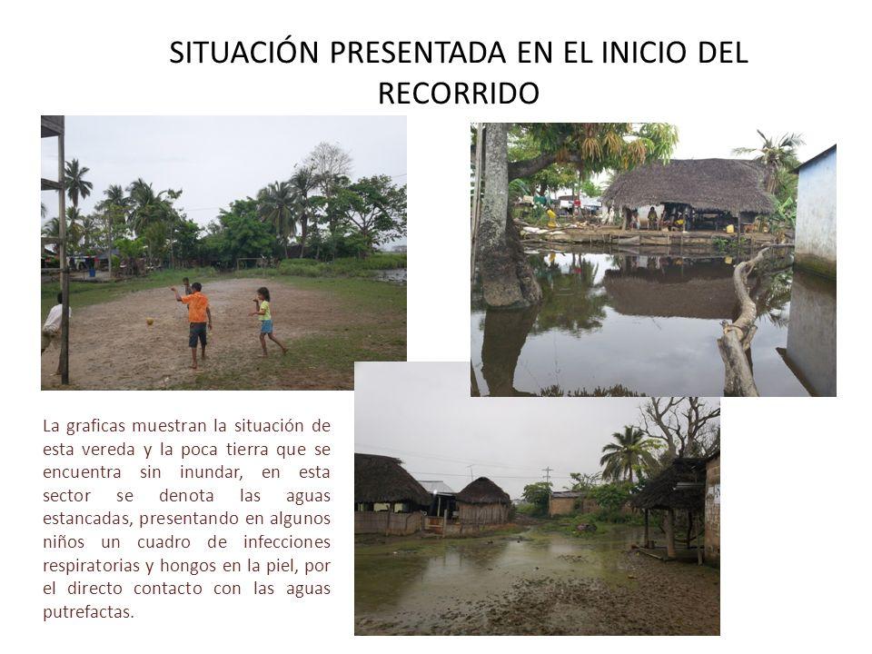 SITUACIÓN PRESENTADA EN EL INICIO DEL RECORRIDO La graficas muestran la situación de esta vereda y la poca tierra que se encuentra sin inundar, en est