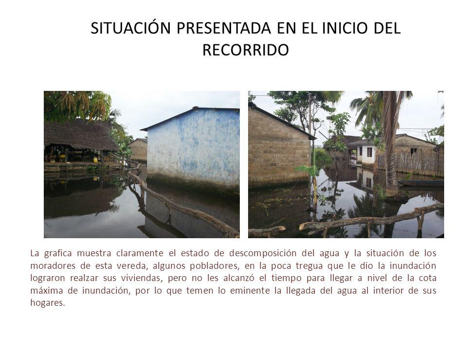 SITUACIÓN PRESENTADA EN EL INICIO DEL RECORRIDO La grafica muestra claramente el estado de descomposición del agua y la situación de los moradores de
