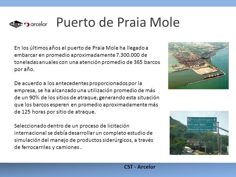 Puerto de Praia Mole En los últimos años el puerto de Praia Mole ha llegado a embarcar en promedio aproximadamente 7.300.000 de toneladas anuales con