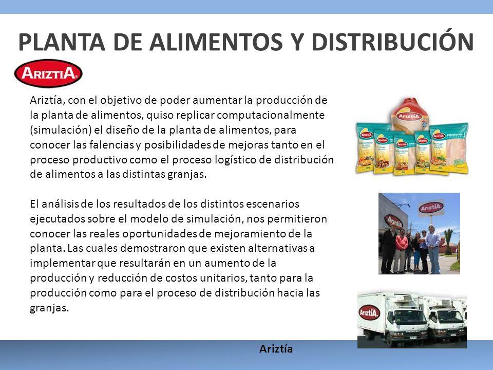 PLANTA DE ALIMENTOS Y DISTRIBUCIÓN Ariztía, con el objetivo de poder aumentar la producción de la planta de alimentos, quiso replicar computacionalmen