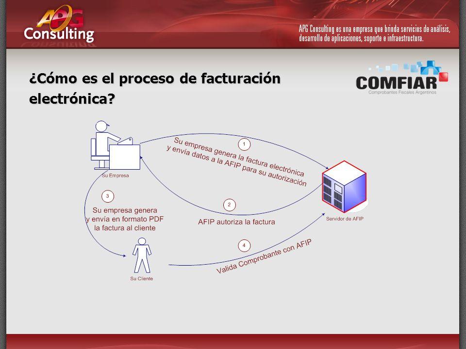 ¿Cómo es el proceso de facturación electrónica?