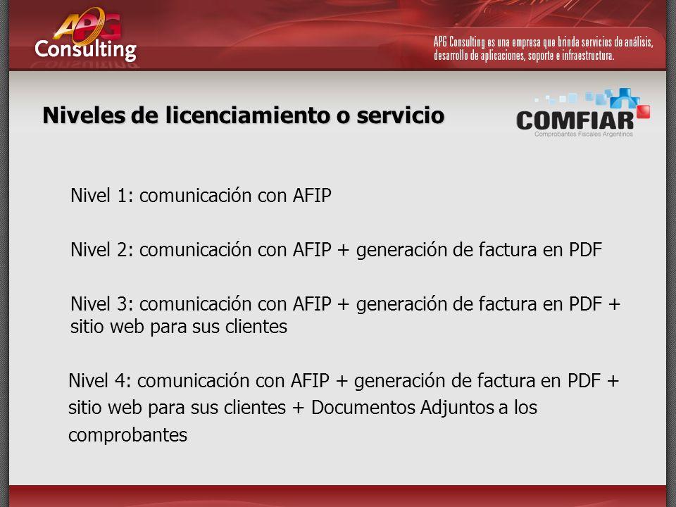 Nivel 1: comunicación con AFIP Nivel 2: comunicación con AFIP + generación de factura en PDF Nivel 3: comunicación con AFIP + generación de factura en