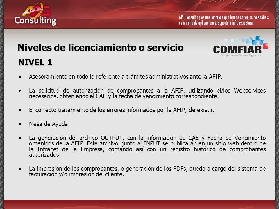 Asesoramiento en todo lo referente a trámites administrativos ante la AFIP. La solicitud de autorización de comprobantes a la AFIP, utilizando el/los