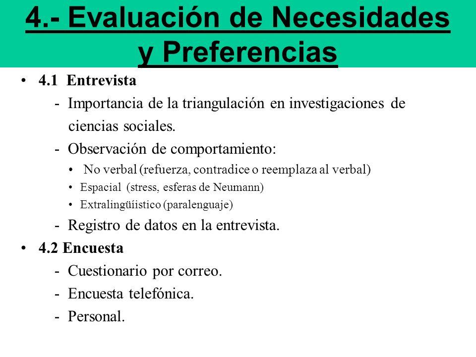 4.1 Entrevista - Importancia de la triangulación en investigaciones de ciencias sociales. - Observación de comportamiento: No verbal (refuerza, contra