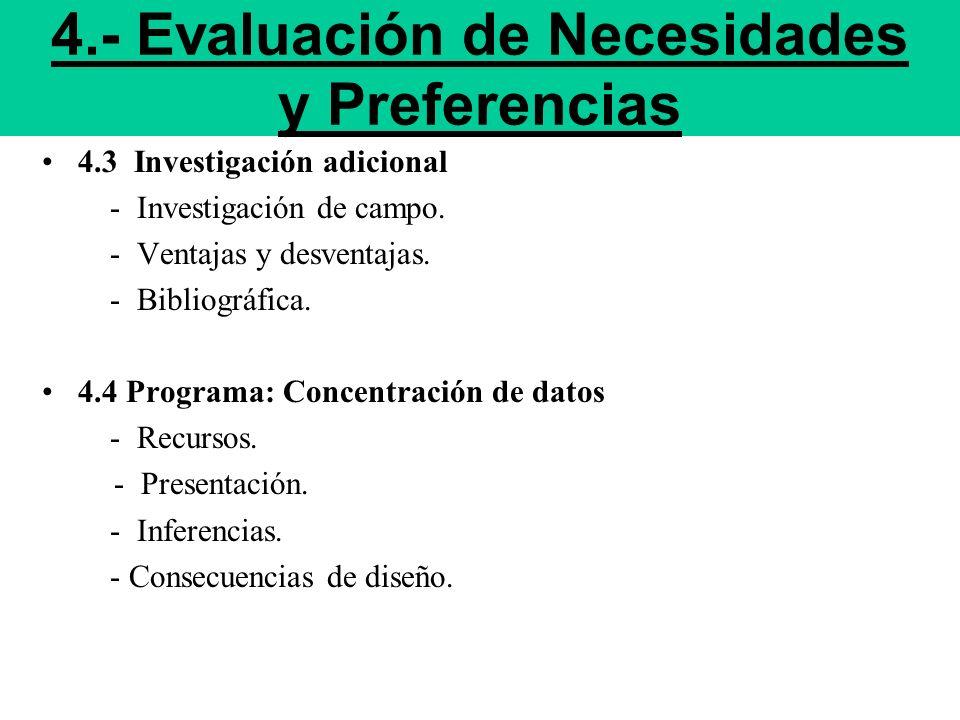 4.3 Investigación adicional - Investigación de campo. - Ventajas y desventajas. - Bibliográfica. 4.4 Programa: Concentración de datos - Recursos. - Pr