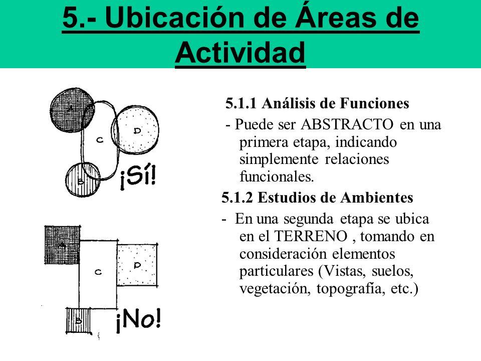5.1.1 Análisis de Funciones - Puede ser ABSTRACTO en una primera etapa, indicando simplemente relaciones funcionales. 5.1.2 Estudios de Ambientes - En