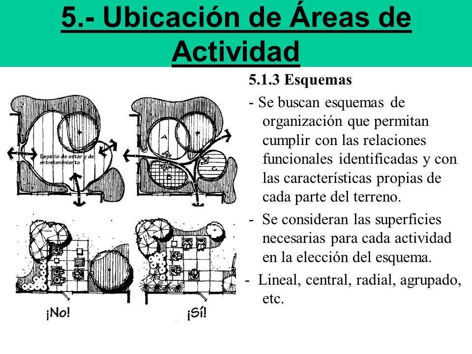 5.1.3 Esquemas - Se buscan esquemas de organización que permitan cumplir con las relaciones funcionales identificadas y con las características propia