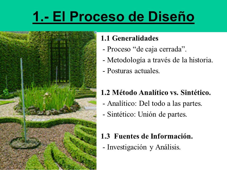 1.- El Proceso de Diseño 1.1 Generalidades - Proceso de caja cerrada. - Metodología a través de la historia. - Posturas actuales. 1.2 Método Analítico
