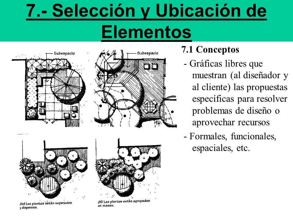 7.1 Conceptos - Gráficas libres que muestran (al diseñador y al cliente) las propuestas específicas para resolver problemas de diseño o aprovechar rec