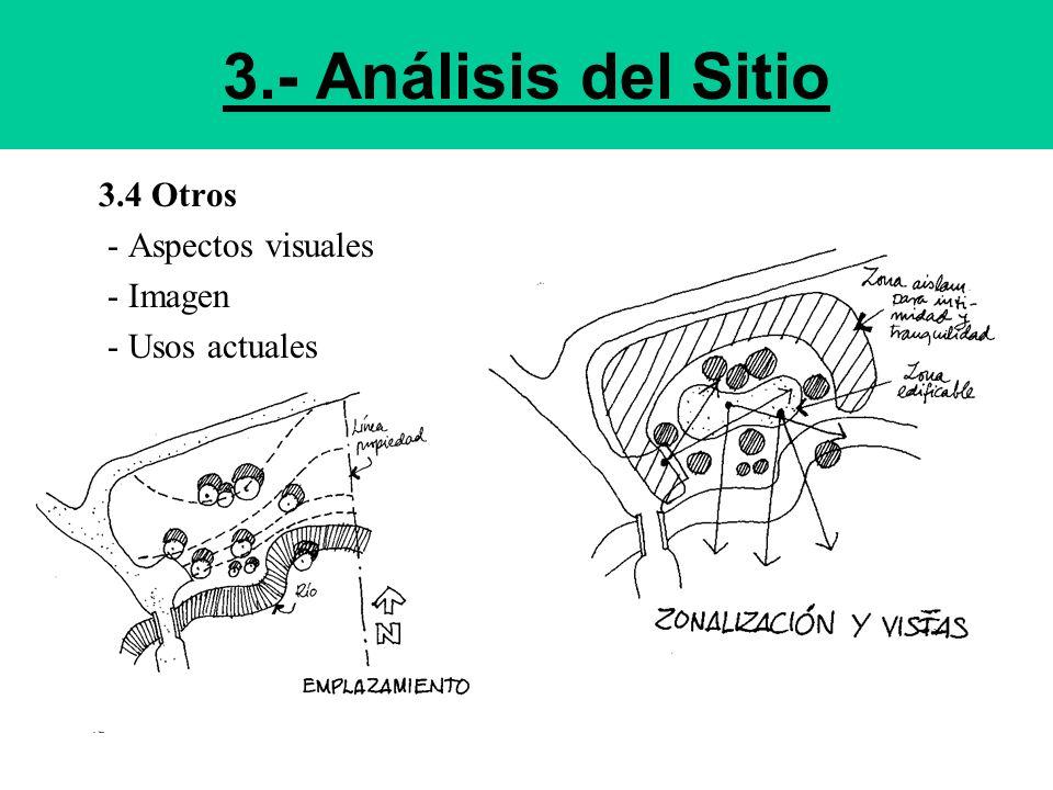 3.4 Otros - Aspectos visuales - Imagen - Usos actuales 3.- Análisis del Sitio