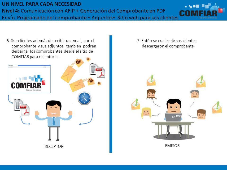 6- Sus clientes además de recibir un email, con el comprobante y sus adjuntos, también podrán descargar los comprobantes desde el sitio de COMFIAR par