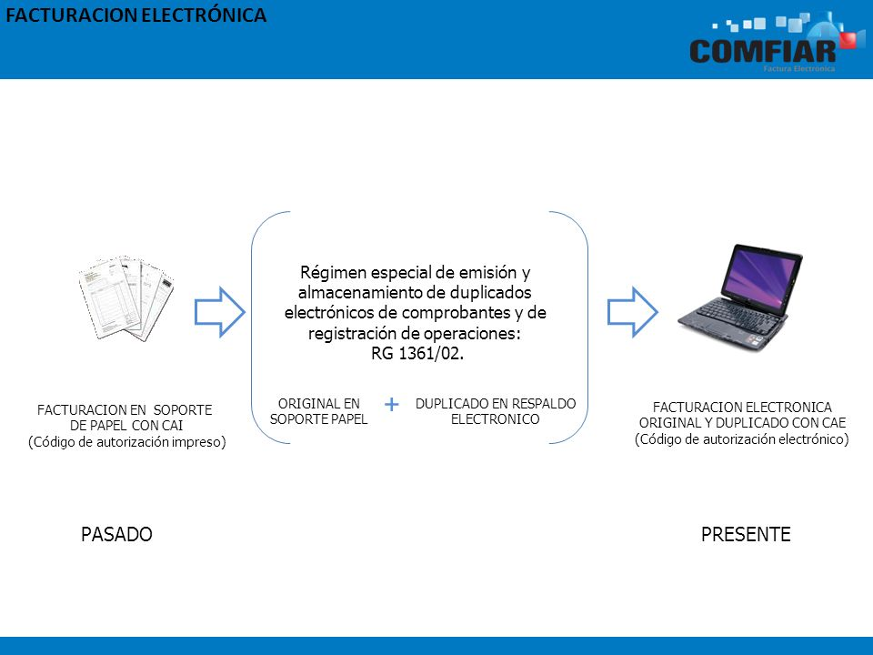 PASADOPRESENTE FACTURACION EN SOPORTE DE PAPEL CON CAI (Código de autorización impreso) ORIGINAL EN SOPORTE PAPEL + DUPLICADO EN RESPALDO ELECTRONICO