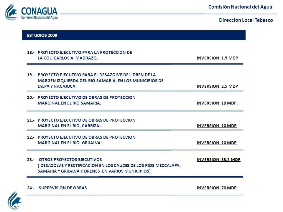 Comisión Nacional del Agua Dirección Local Tabasco ESTUDIOS 2009 18.-PROYECTO EJECUTIVO PARA LA PROTECCION DE LA COL. CARLOS A. MADRAZO.INVERSION: 1.5