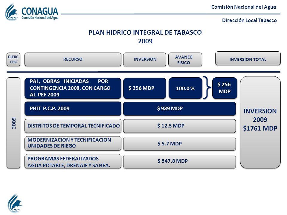 PLAN HIDRICO INTEGRAL DE TABASCO 2009 Comisión Nacional del Agua Dirección Local Tabasco AGUA POTABLE, DRENAJE Y SANEA.