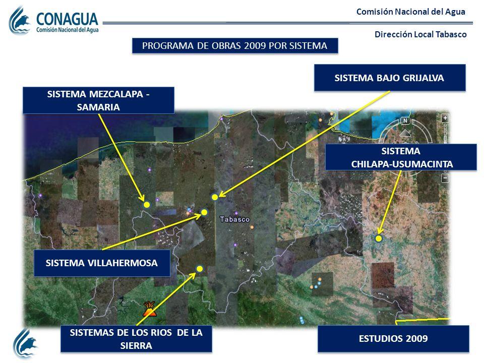 Comisión Nacional del Agua Dirección Local Tabasco SISTEMA MEZCALAPA - SAMARIA SISTEMA VILLAHERMOSA SISTEMAS DE LOS RIOS DE LA SIERRA SISTEMA BAJO GRI