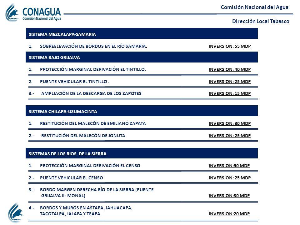 Comisión Nacional del Agua Dirección Local Tabasco SISTEMA MEZCALAPA-SAMARIA 1.SOBREELEVACIÓN DE BORDOS EN EL RÍO SAMARIA.INVERSION: 55 MDP SISTEMA BA