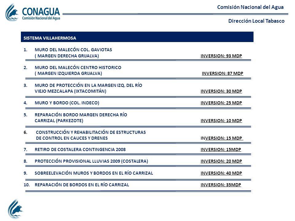 Comisión Nacional del Agua Dirección Local Tabasco 7.RETIRO DE COSTALERA CONTINGENCIA 2008INVERSION: 15MDP 8.PROTECCIÓN PROVISIONAL LLUVIAS 2009 (COST