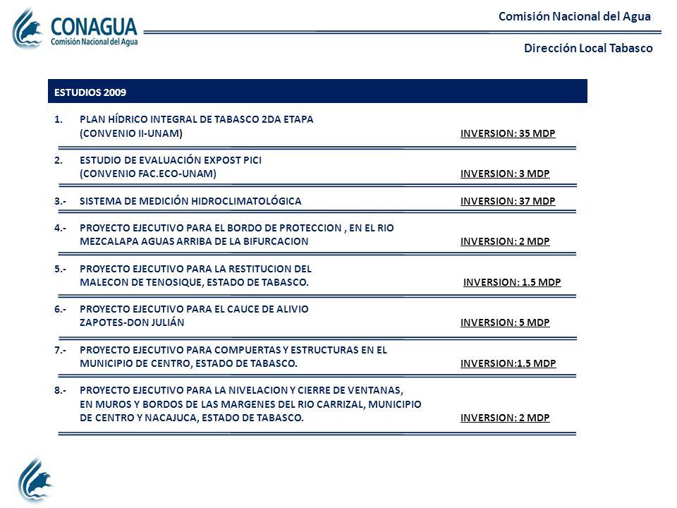 Comisión Nacional del Agua Dirección Local Tabasco ESTUDIOS 2009 1.PLAN HÍDRICO INTEGRAL DE TABASCO 2DA ETAPA (CONVENIO II-UNAM) INVERSION: 35 MDP 2.E