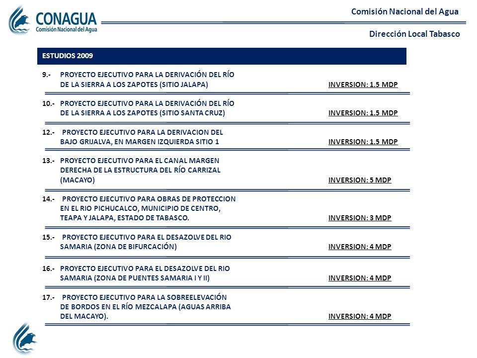 Comisión Nacional del Agua Dirección Local Tabasco ESTUDIOS 2009 9.-PROYECTO EJECUTIVO PARA LA DERIVACIÓN DEL RÍO DE LA SIERRA A LOS ZAPOTES (SITIO JA