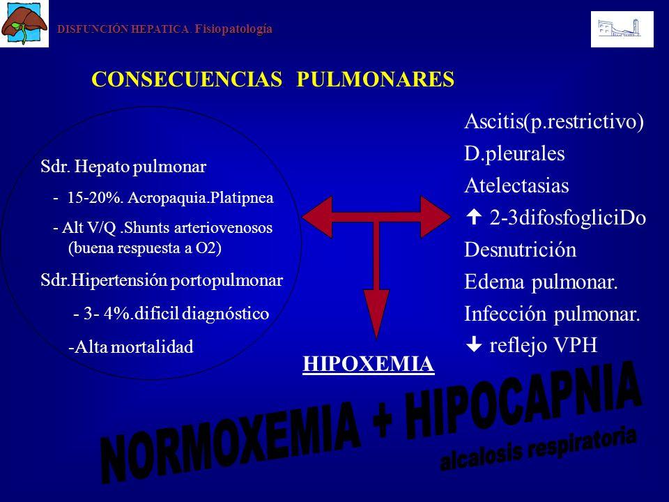 CONSECUENCIAS PULMONARES Sdr. Hepato pulmonar - 15-20%. Acropaquia.Platipnea - Alt V/Q.Shunts arteriovenosos (buena respuesta a O2) Sdr.Hipertensión p