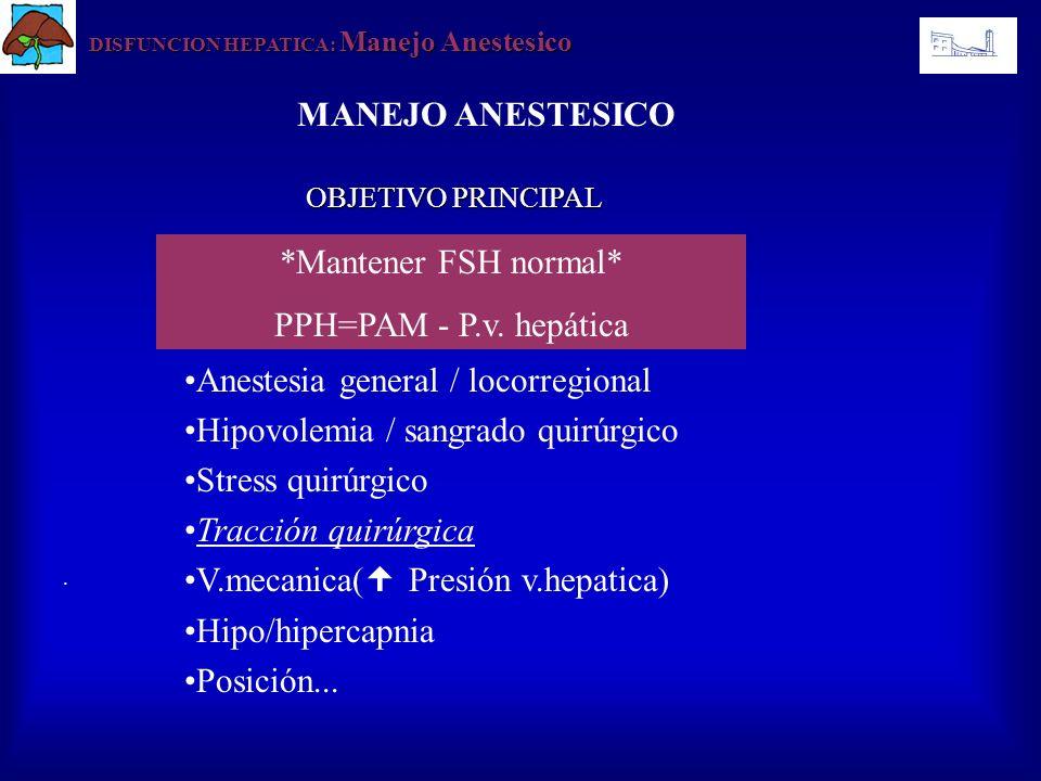 . MANEJO ANESTESICO OBJETIVO PRINCIPAL DISFUNCION HEPATICA: Manejo Anestesico *Mantener FSH normal* PPH=PAM - P.v. hepática Anestesia general / locorr
