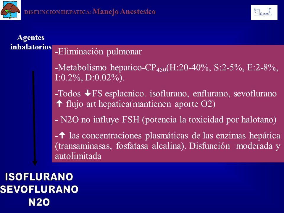 DISFUNCION HEPATICA: Manejo Anestesico Agentes inhalatorios -Eliminación pulmonar -Metabolismo hepatico-CP 450 (H:20-40%, S:2-5%, E:2-8%, I:0.2%, D:0.