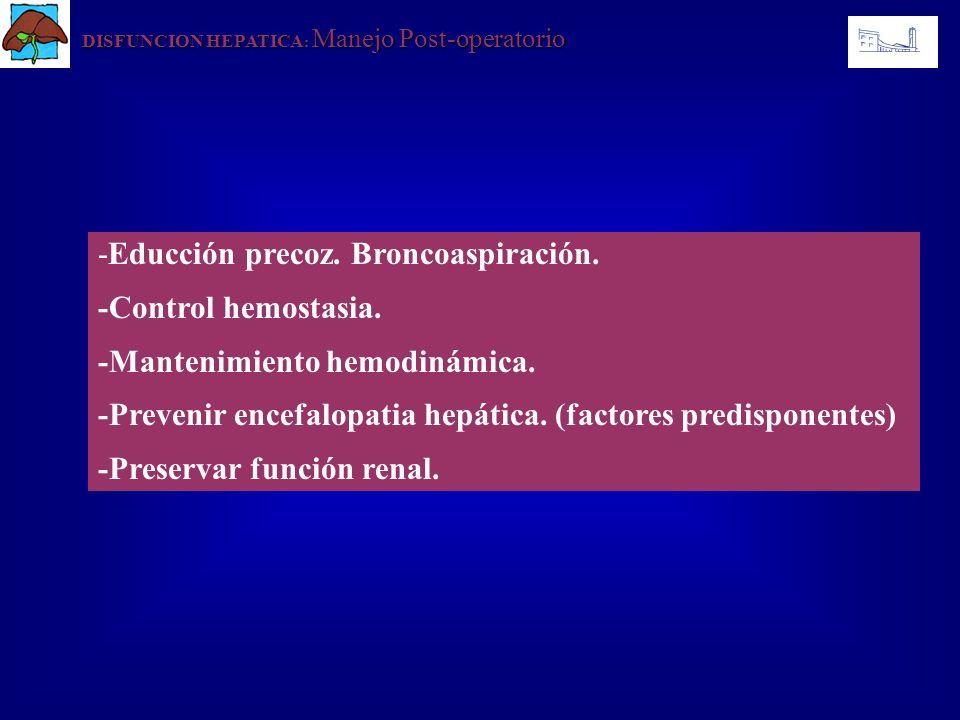 DISFUNCION HEPATICA : Manejo Post-operatorio -Educción precoz. Broncoaspiración. -Control hemostasia. -Mantenimiento hemodinámica. -Prevenir encefalop